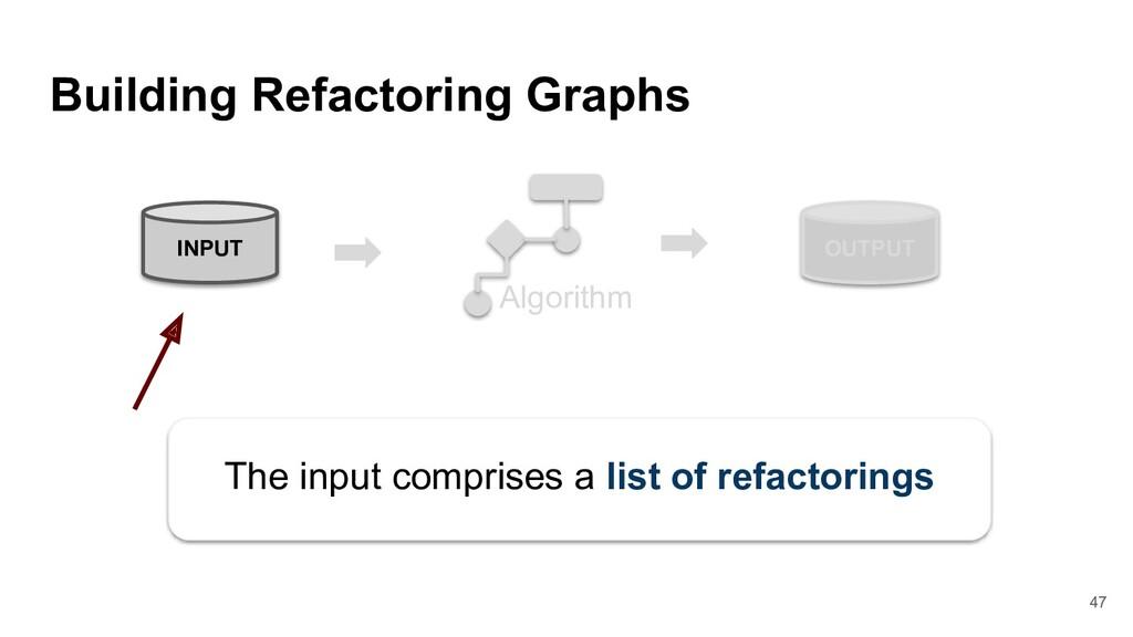 Building Refactoring Graphs 47 Algorithm INPUT ...