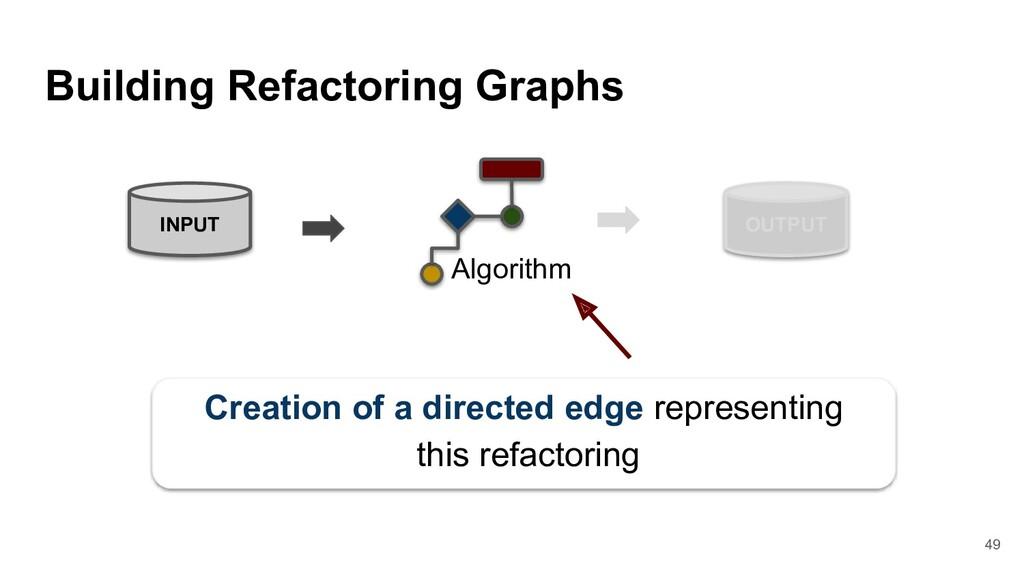 Building Refactoring Graphs 49 INPUT OUTPUT Cre...