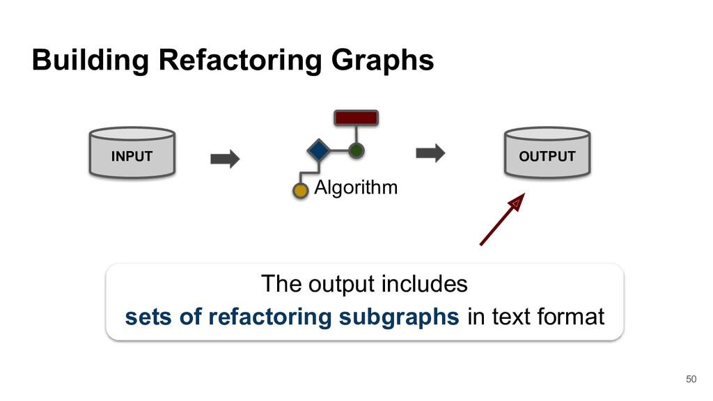 Building Refactoring Graphs 50 Algorithm INPUT ...
