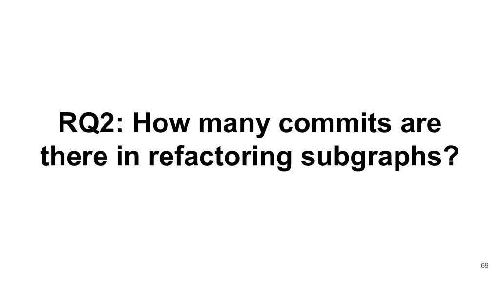 RQ2: How many commits are there in refactoring ...