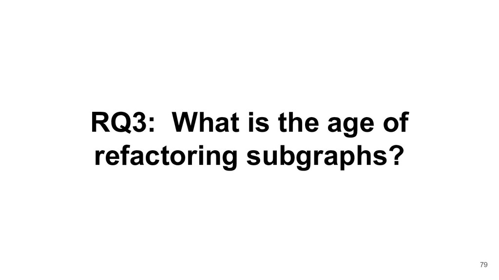 RQ3: What is the age of refactoring subgraphs? ...