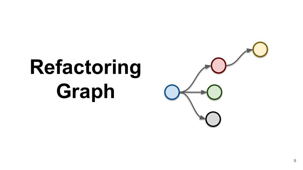 Refactoring Graph 9