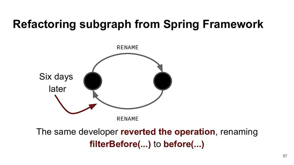Refactoring subgraph from Spring Framework RENA...