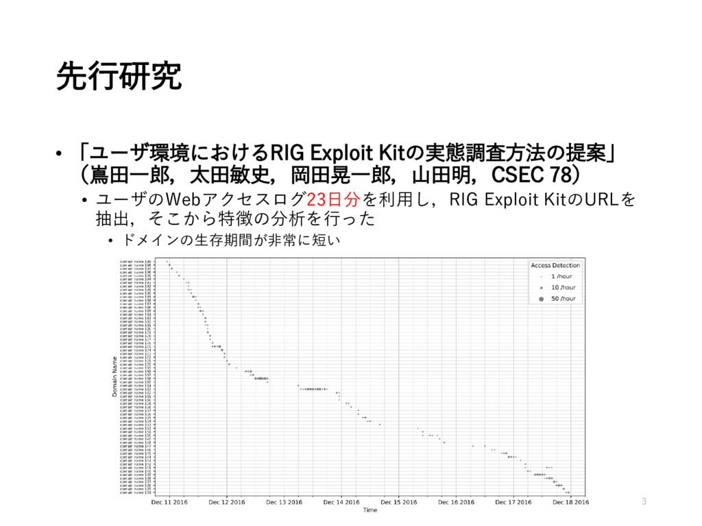 先行研究 • 「ユーザ環境におけるRIG Exploit Kitの実態調査方法の提案」 (嶌田...