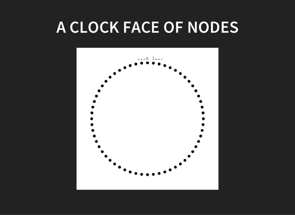 A CLOCK FACE OF NODES