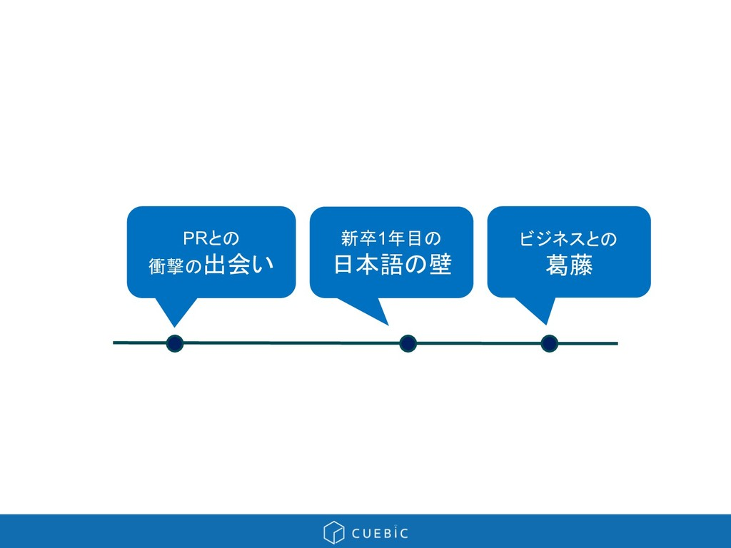 PRとの 衝撃の出会い 新卒1年目の 日本語の壁 ビジネスとの 葛藤