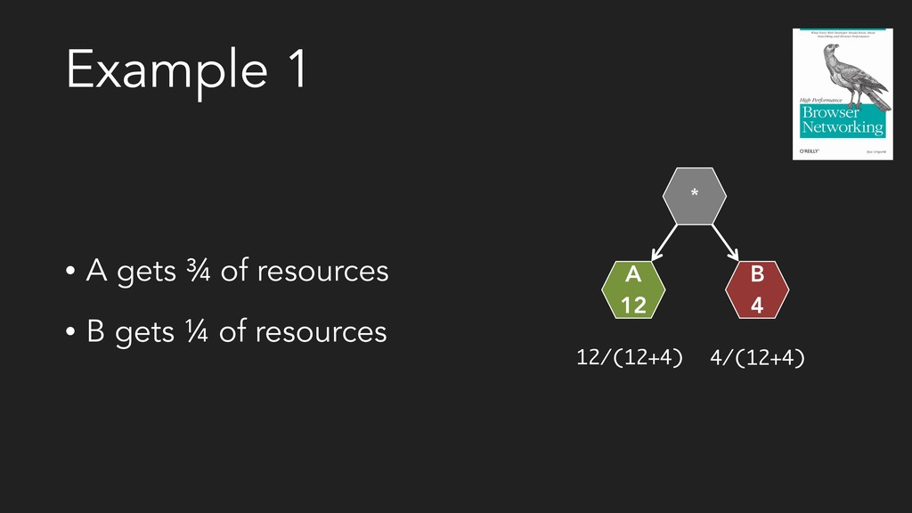 Example 1 • A gets ¾ of resources • B gets ¼ of...