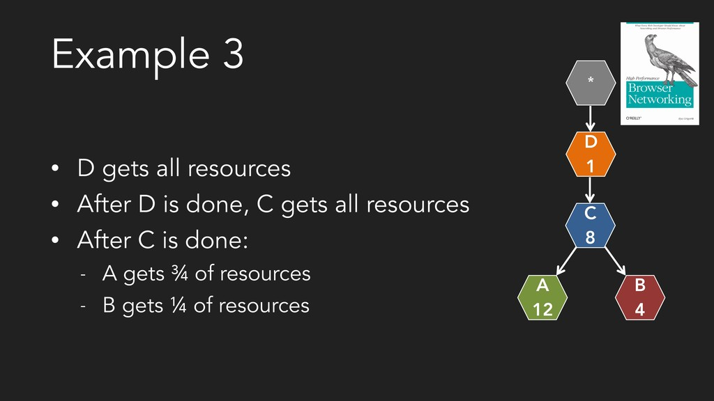 Example 3 • D gets all resources • After D is d...