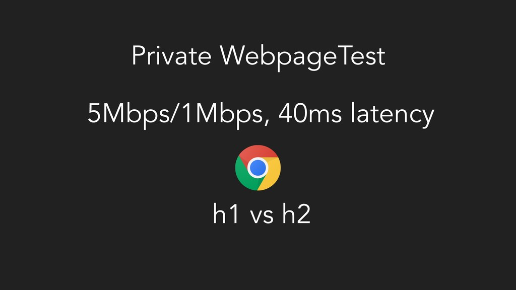 Private WebpageTest 5Mbps/1Mbps, 40ms latency h...