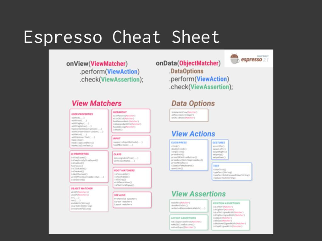 Espresso Cheat Sheet