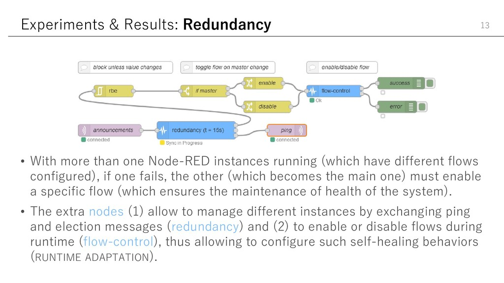 Experiments & Results: Redundancy 13 • With mor...