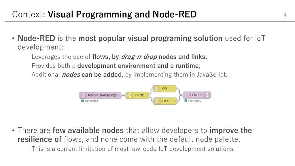 Context: Visual Programming and Node-RED • Node...