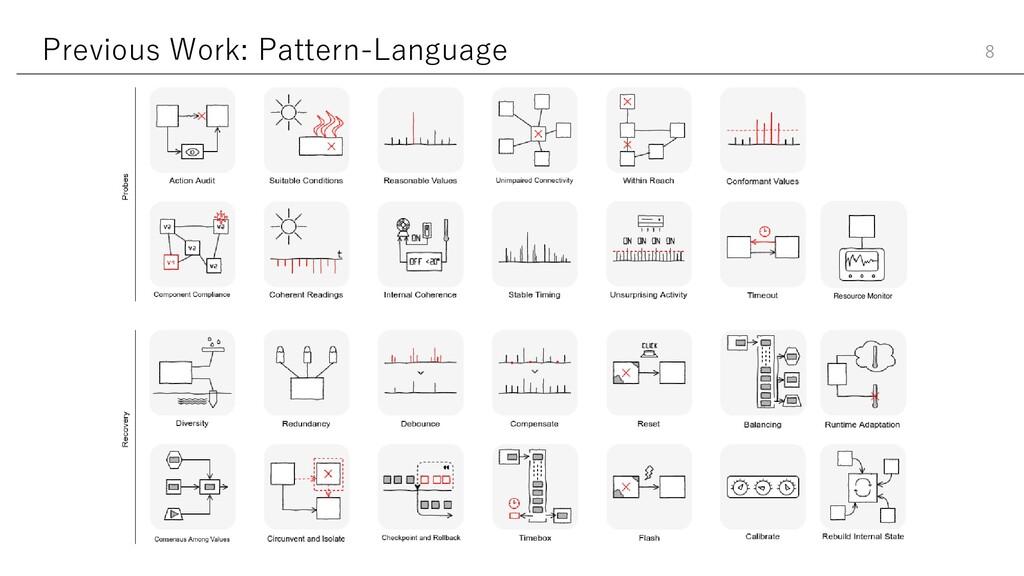 Previous Work: Pattern-Language 8 Resource Moni...