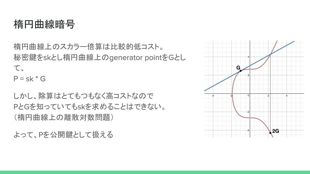 楕円曲線暗号 楕円曲線上のスカラー倍算は比較的低コスト。 秘密鍵を とし楕円曲線上の を とし...