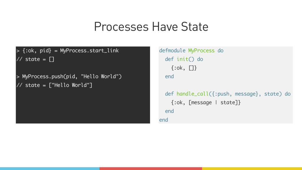 Processes Have State defmodule MyProcess do def...