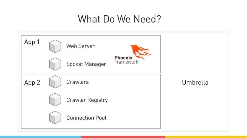 Web Server Socket Manager Crawlers Crawler Regi...