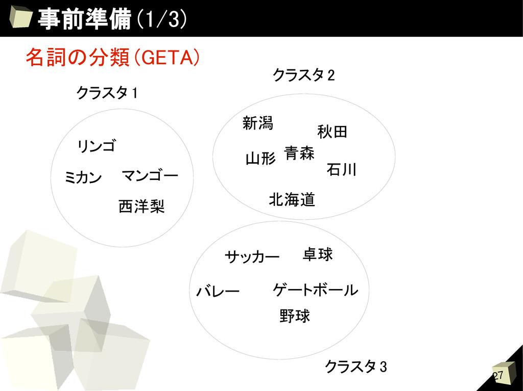 27 事前準備 (1/3) リンゴ 名詞の分類 (GETA) ミカン マンゴー 西洋梨 新潟 ...