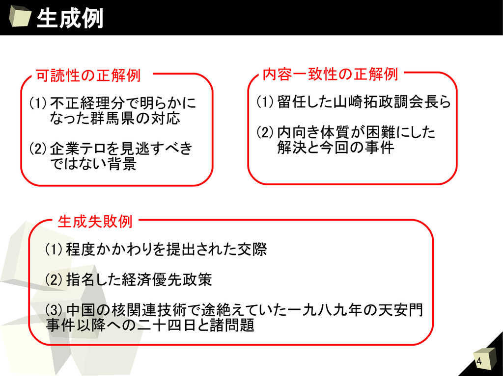 4 生成例 (1) 不正経理分で明らかに   なった群馬県の対応 (2) 企業テロを見逃すべき...