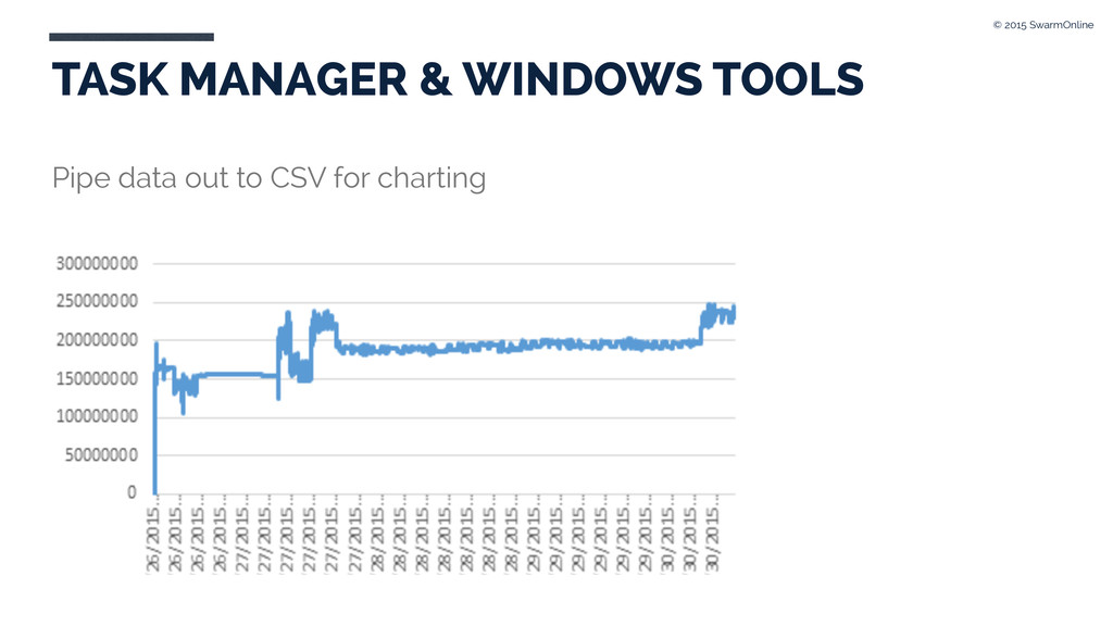 TASK MANAGER & WINDOWS TOOLS Pipe data out to C...