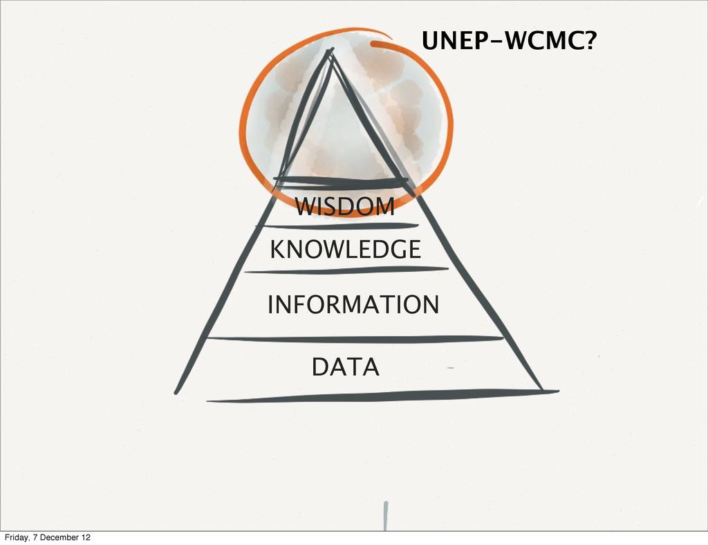 DATA INFORMATION KNOWLEDGE WISDOM UNEP-WCMC? Fr...