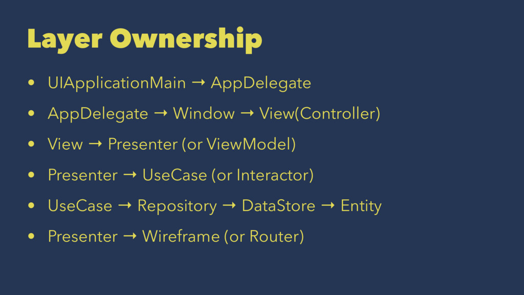 Layer Ownership • UIApplicationMain → AppDelega...