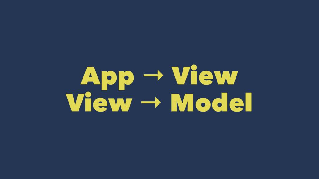 App → View View → Model