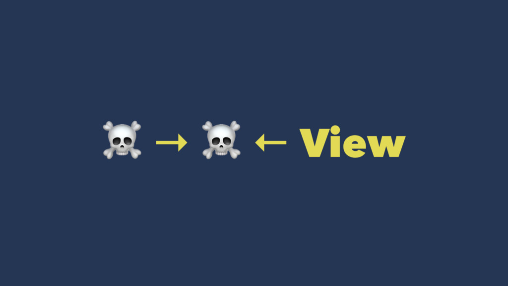 ☠ → ☠ ← View