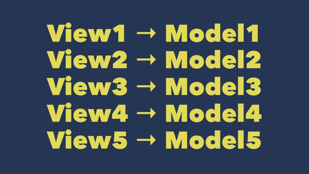 View1 → Model1 View2 → Model2 View3 → Model3 Vi...