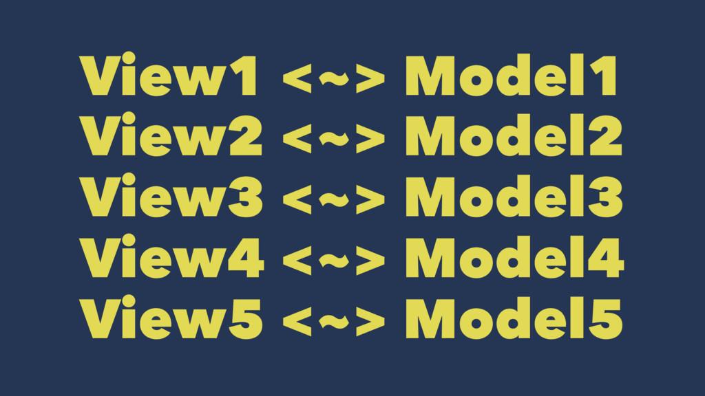 View1 <~> Model1 View2 <~> Model2 View3 <~> Mod...