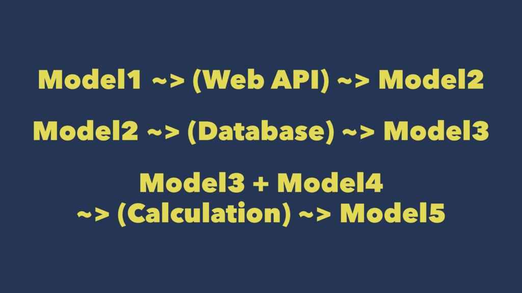Model1 ~> (Web API) ~> Model2 Model2 ~> (Databa...