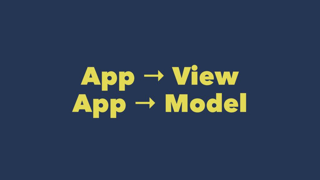 App → View App → Model