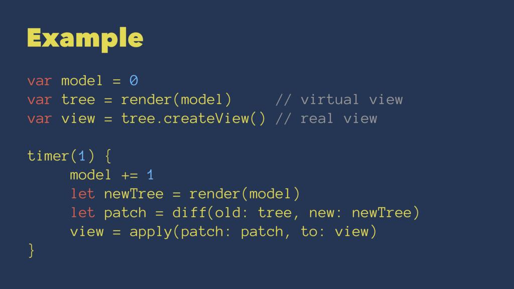 Example var model = 0 var tree = render(model) ...
