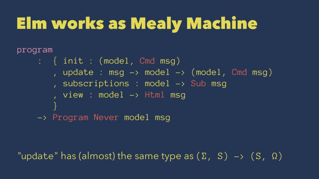 Elm works as Mealy Machine program : { init : (...