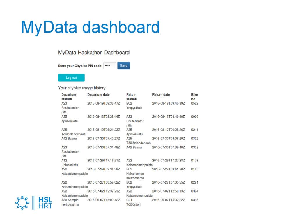 MyData dashboard