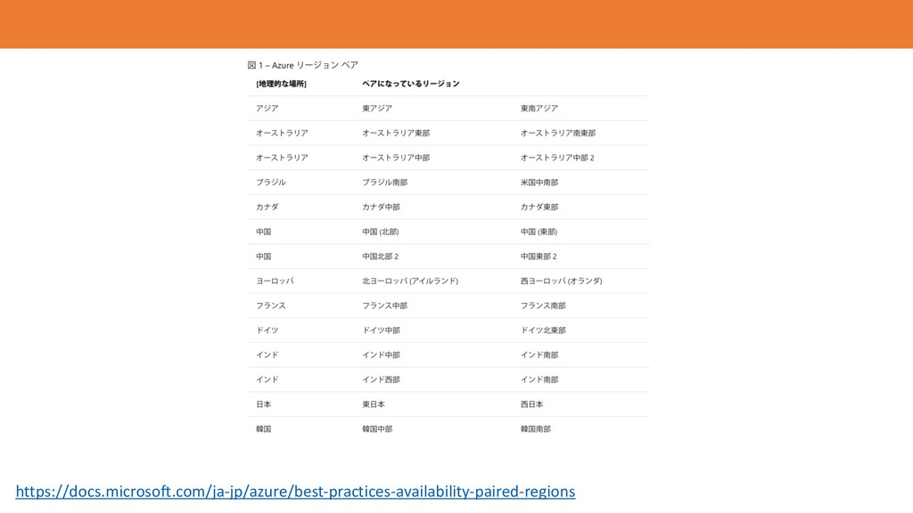 https://docs.microsoft.com/ja-jp/azure/best-pra...