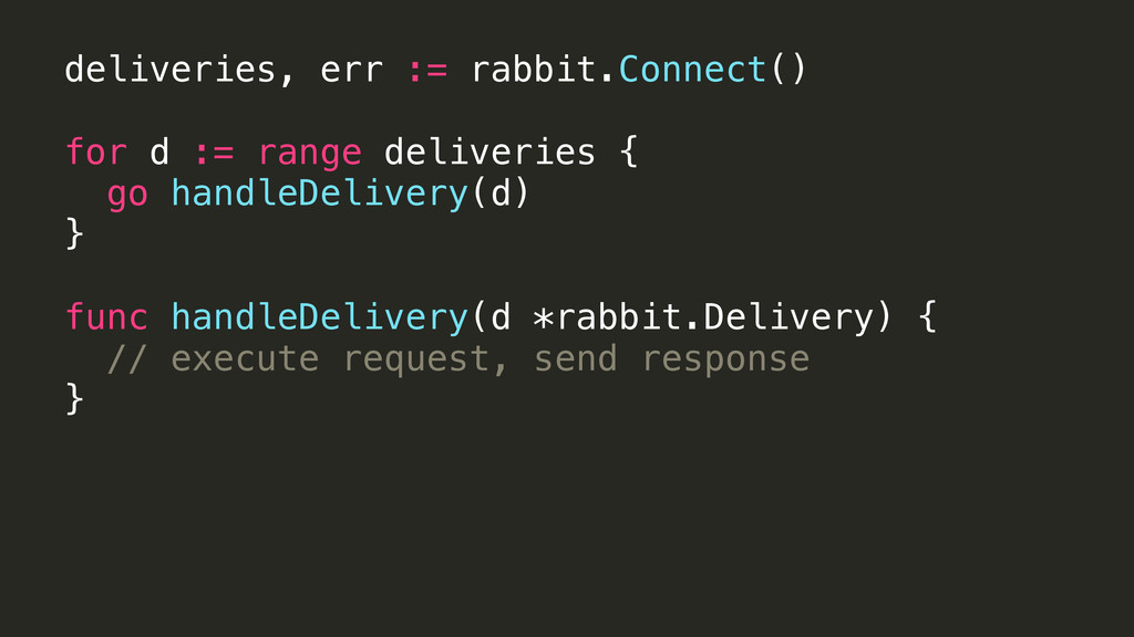 deliveries, err := rabbit.Connect() for d := ra...