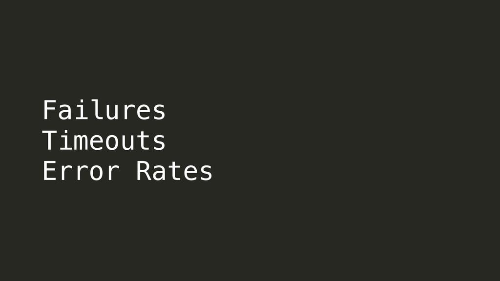 Failures Timeouts Error Rates