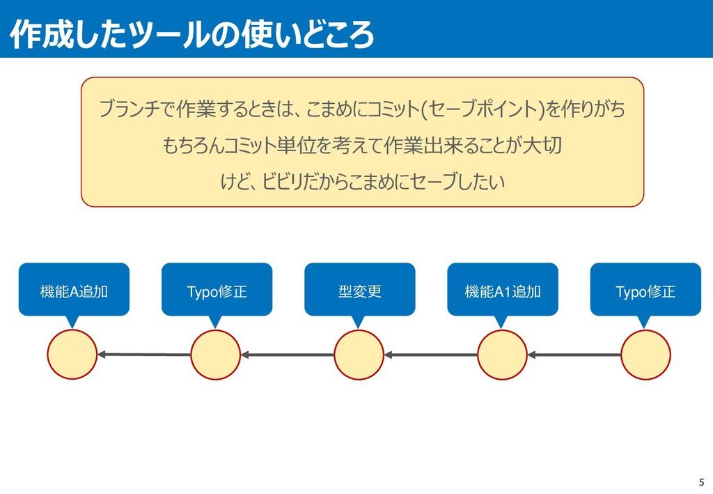 作成したツールの使いどころ 5 機能A追加 Typo修正 型変更 機能A1追加 Typo修正 ...
