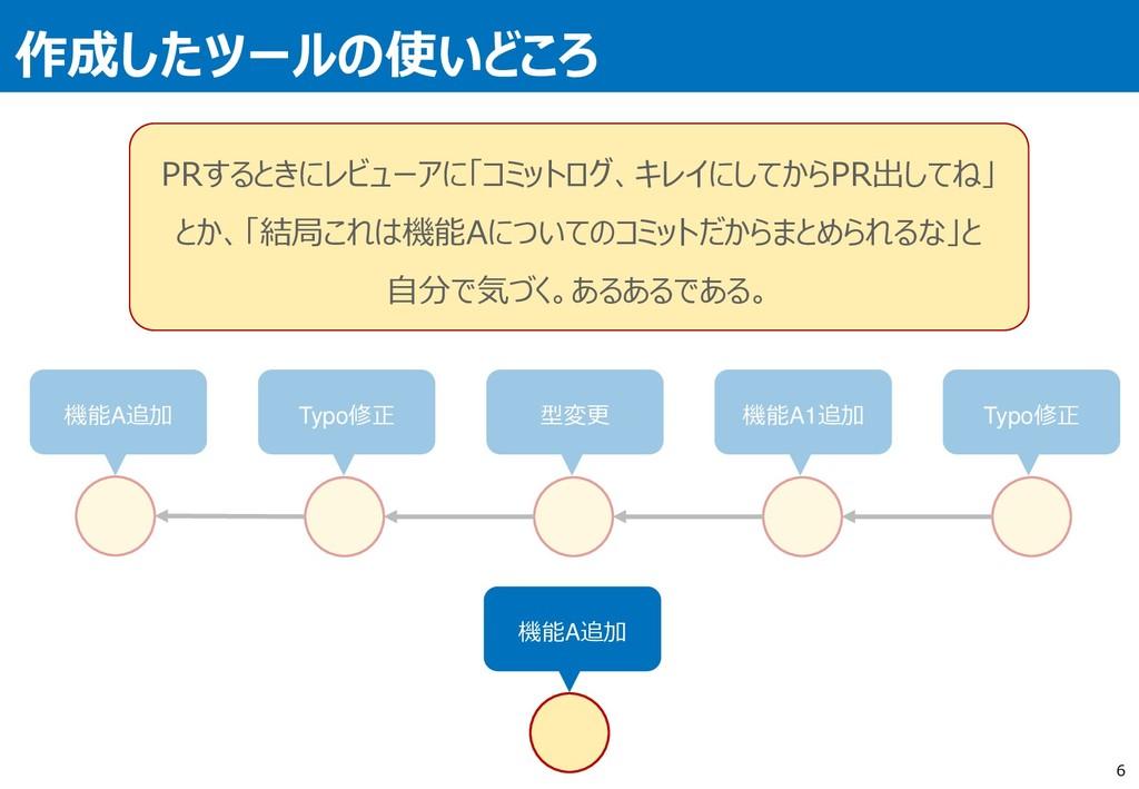 作成したツールの使いどころ 6 機能A追加 Typo修正 型変更 機能A1追加 Typo修正 ...