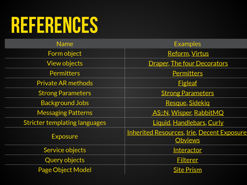 References Name Examples Form object Reform, Vi...