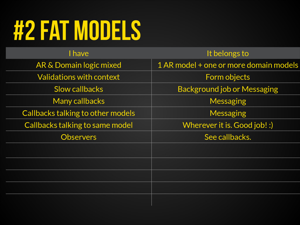 #2 fat models I have It belongs to AR & Domain ...