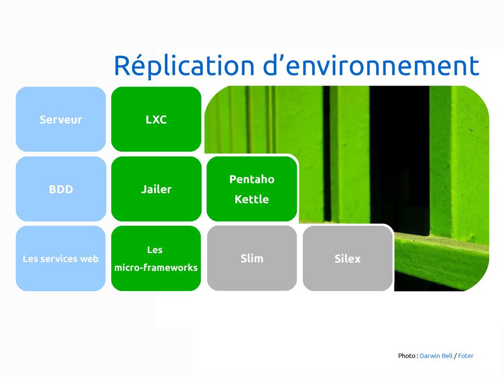 LXC Jailer Les micro-frameworks Serveur BDD Les...