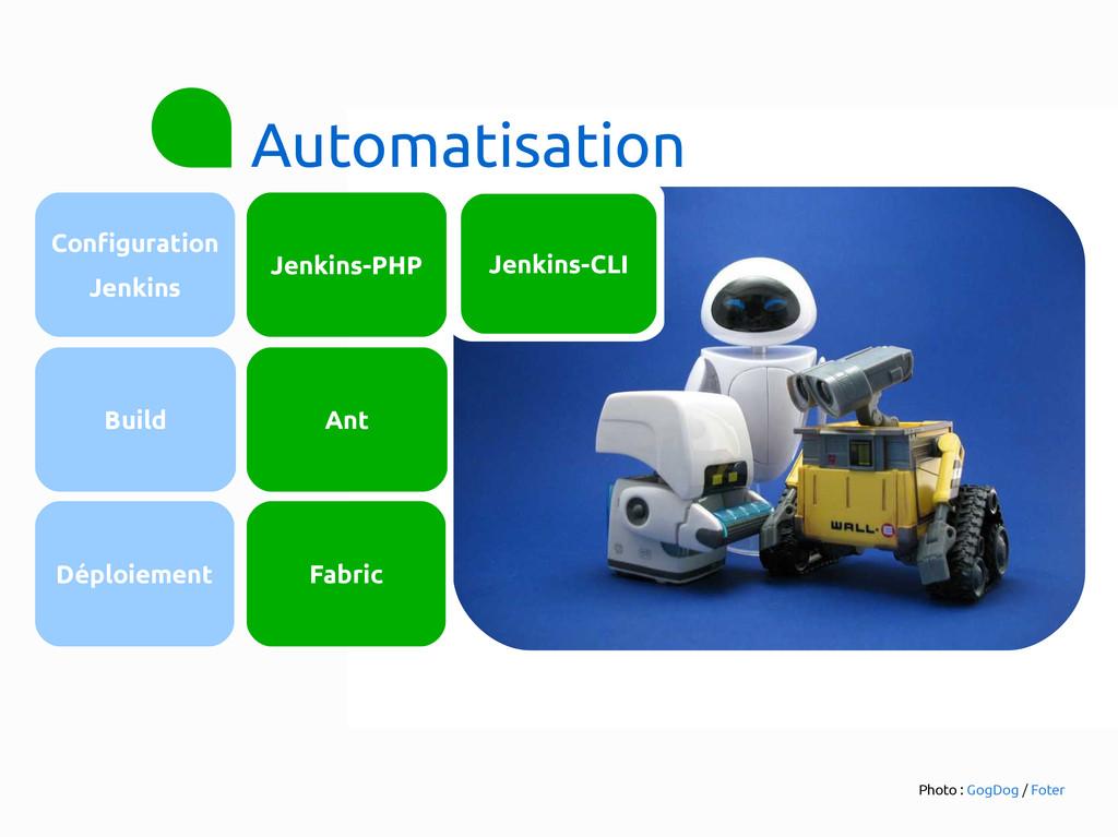 Build Configuration Jenkins Déploiement Automat...