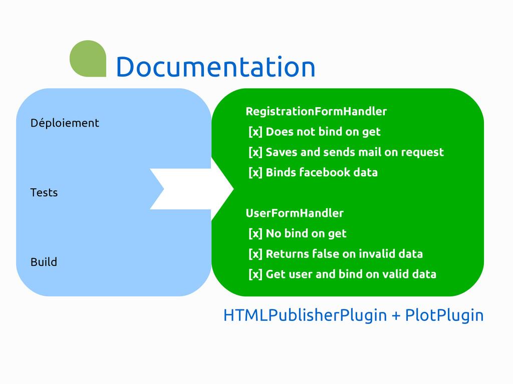 Documentation Build Tests Déploiement HTMLPubli...
