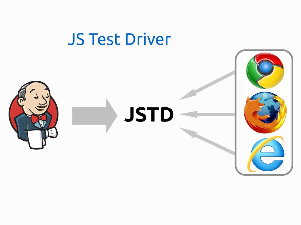 JS Test Driver JSTD