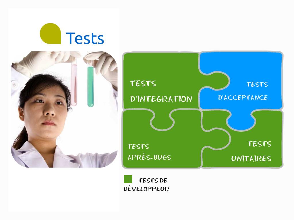 Tests TESTS DE DÉVELOPPEMENT TESTS UNITAIRES TE...