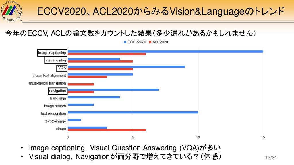 ECCV2020、ACL2020からみるVision&Languageのトレンド 今年のECC...