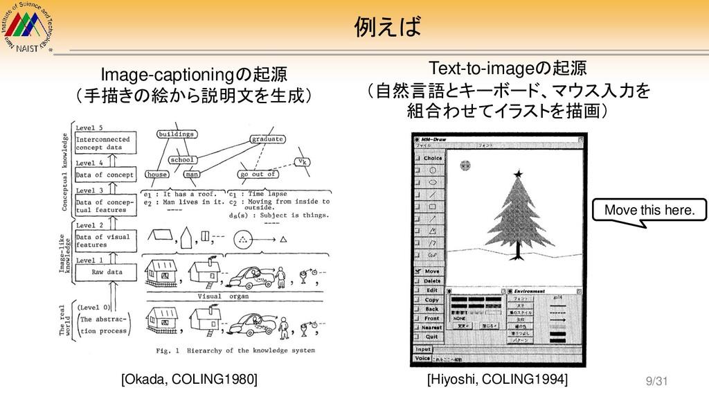 例えば [Okada, COLING1980] Image-captioningの起源 (手描...