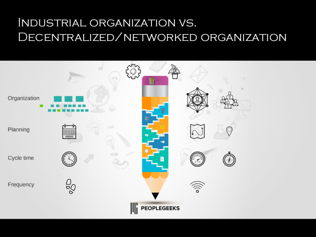 Industrial organization vs. Decentralized/netwo...