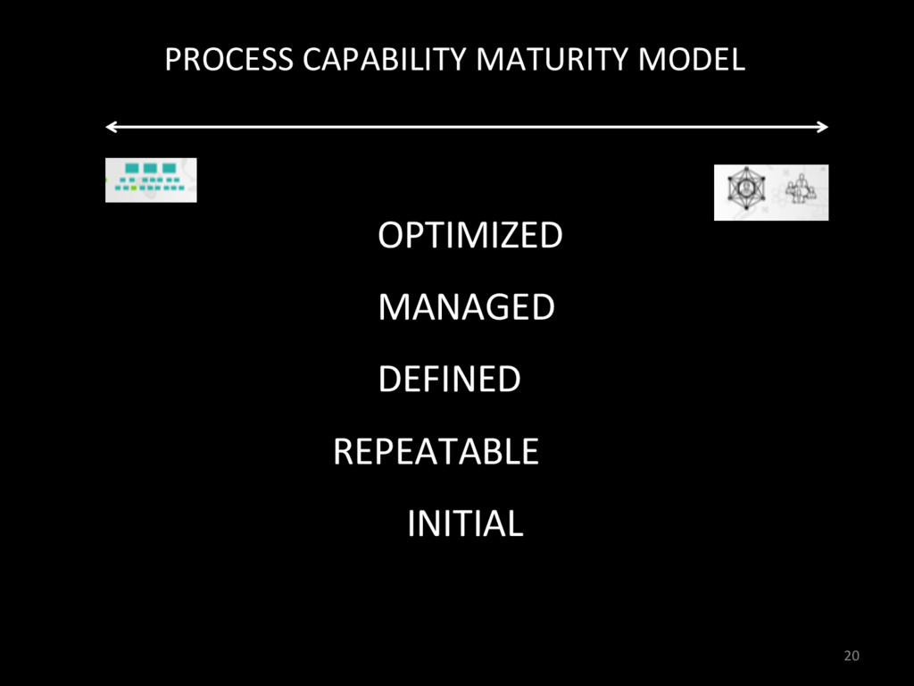 20  INITIAL   REPEATABLE  DEFINED...